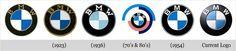 20個知名品牌的logo演化史(上) | 大人物