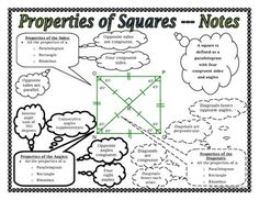 Printables Properties Of Parallelograms Worksheet quadrilaterals properties of riddle worksheet special parallelograms notes and assignment bundle teacherspayteachers com
