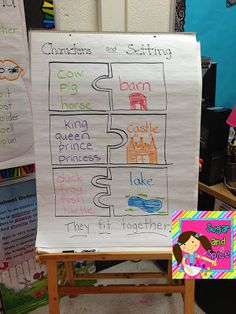 Ach! this would be great for my little SPOONS for vocab development. A Peek At Our Week in Pictures - 5 for Friday! :)