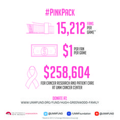 The potential impact of the UNM Pink Pack, and effort of UNM Men's Basketball player Hugh Greenwood to support the UNM Cancer Center. Visit www.unmfund.org/fund/hugh-greenwood-family