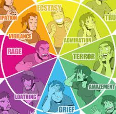 The Colour-Coded Emotions trope as used in popular culture. An emotion a character is experiencing can be identified by what colour the character, or … Flirting Humor, Flirting Quotes, Main Colors, Colours, Creating Positive Energy, Colors And Emotions, Tv Tropes, Life Lyrics, Idioms