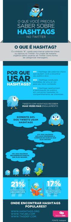 O que você precisa saber sobre hashtags no Twitter.