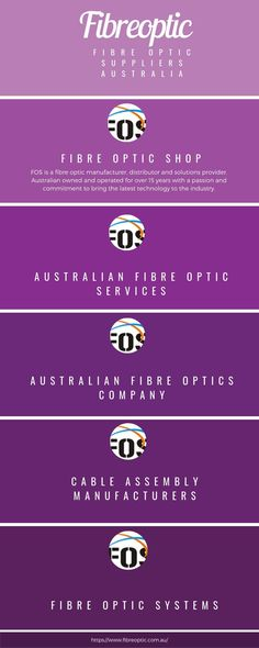 Initially founded out of a desire to provide high volume, efficient and economical local production of all fibre optic assemblies, FOS has since grown Fiber Optic, Latest Technology, Infographic, Copper, Delivery, Shopping, Design, Products, Info Graphics