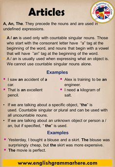 Articles, Detailed Expression and Example Sentences A, An, The. They precede the nouns and are used in undefined expressions. Article Grammar, English Grammar Rules, Teaching English Grammar, English Verbs, English Writing Skills, English Vocabulary Words, English Language Learning, English Phrases, Learn English Words
