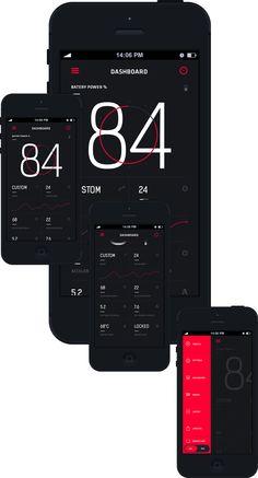 Mobile Dashboard UI Design