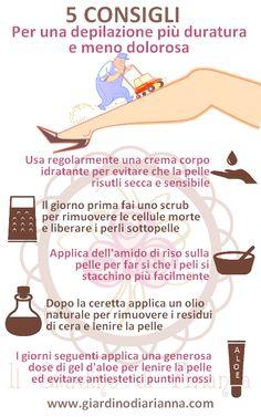 Il Giardino di Arianna: Una depilazione più duratura e meno dolorosa http://giardinodiarianna.blogspot.it/2014/03/una-depilazione-piu-duratura-e-meno.html