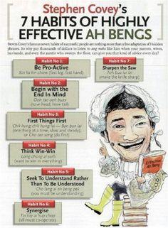 Steven Covey 7 habits