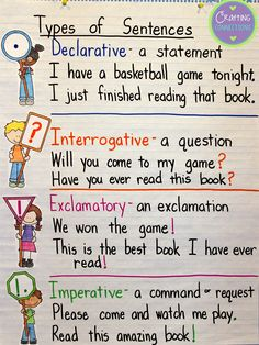 Types of Sentences Anchor Charts Teaching Grammar, Teaching Language Arts, Teaching Writing, Writing Activities, Teaching English, Sentence Anchor Chart, Writing Anchor Charts, Sentence Types, 4 Types Of Sentences