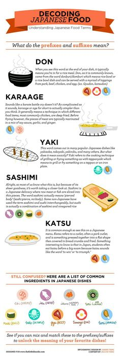 Know your Japanese food. A good general guideline about food names in Japan. Know your Japanese food. A good general guideline about food names in Japan. Go To Japan, Visit Japan, Japan Trip, Japan Japan, Learn Japan, Tokyo Trip, Visit Tokyo, Okinawa Japan, Food Terms