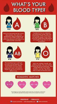 Horoskop efter fødselsdato matchning gør