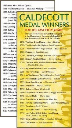 """""""Caldecott Medal Winners - 1959-2010"""""""