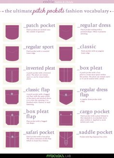 Types of  Pockets Infographic from Enerie.Writers continue to reblog these infographics for their useful terminology.