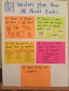 Writers plan their all about books anchor chart Kindergarten Writing, Teaching Writing, Teaching Ideas, Small Moment Writing, Lucy Calkins Writing, Third Grade Writing, Second Grade, Writing Mini Lessons, Writing Strategies