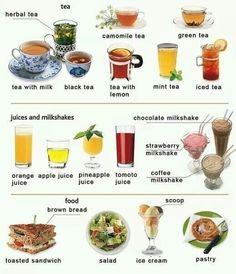 English vocabulary - Drinks
