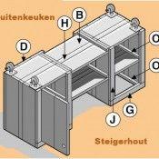 Wielen onder een buitenkeuken maken het geheel gemakkelijk verplaatsbaar.