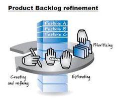 Image result for backlog refinement scrum