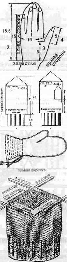Bases of calculations for knitting of mittens // @ ,,, Knitting Help, Cable Knitting, Knitting Stitches, Knitting Designs, Hand Knitting, Knitted Mittens Pattern, Knit Mittens, Knitted Gloves, Knitting Machine Patterns