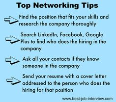 Resume Cover Letters · Job Search Networking Tips