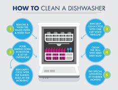 The dishwasher is self-cleaning, right? Not exactly. Most retain a buildup of tiny food particles in the filter. Here are tips on how to clean a dishwasher.
