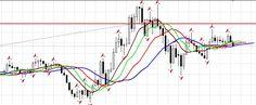 #tradingfx#currencytrading#euro#pound#profits#takeprofit Что делать, если страшно торговать?