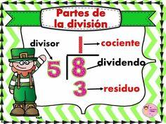Partes de la división