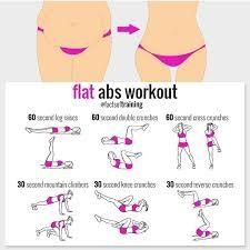 Résultats de recherche d'images pour «30 Flat Tummy Tips»