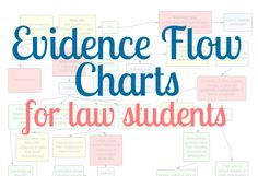 Girl Named Fiddy: Evidence Flow Charts Prep School, Law School, School Tips, Lawyer Jokes, Canadian Law, Academic Calendar, Harvard Law, School Essentials, School Subjects