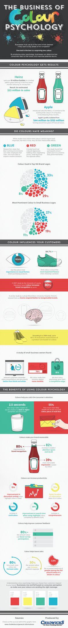¿Cómo entender el negocio de la #psicologíadelcolor?