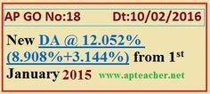 AP DA Go.18 @ 12.052% (8.908% 3.144%) from 1st Jan 2015   AP DA Go.18 @ 12.052% (8.908% 3.144%),  12.052% Dearness Allowance(DA) to the AP State Government Employees from 1st January 2015, New DA for AP Govt Employees