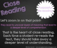 Understanding Close Reading: Part 1 - What is Close Reading?