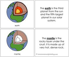 Earth Nomenclature Book: illustrates and describes 5 parts of the Earth.