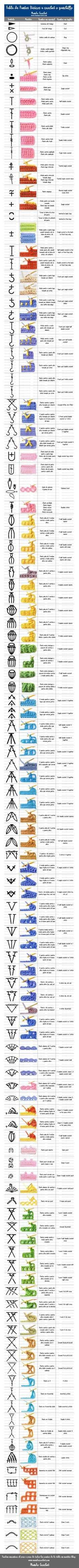 Crochet Bookmark Pattern, Crochet Bookmarks, Crochet Diagram, Basic Crochet Stitches, Crochet Chart, Crochet Basics, Diy Crochet, Crochet Patterns, Learn Crochet