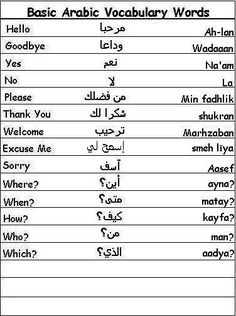 Arabic Words for Greetings