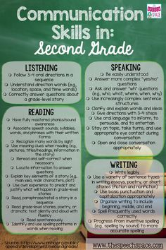 Check out this handy checklist for communication skills in second grade.  Grab a black & white copy for free on the blog!