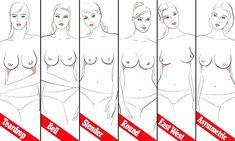 San Francisco lingerie brand Third Love last month claimed there are seven breast shapes...and have now created a set of new illustrations to help women find out which category they fit into.