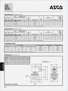 1998 dodge caravan radio wiring diagram  Google Search | mechaneck stuff | Dodge dakota, Audio