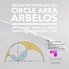 Typography of Geometry Problem 100, Circle Area, Archimedes Book of Lemmas, Arbelos, Areas using Mobile Apps, iPad