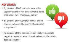 Vigtigheden af at turde være åben for brugeranmeldelser og at være opmærksom på den digitale medieomtale.