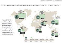 Der Gesamtbericht über Luxuswohnimmobilien 2015