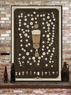 Decor to match my eventual goal of home-brewing [Pop Chart Lab — The Very, Very Many Varieties of Beer]