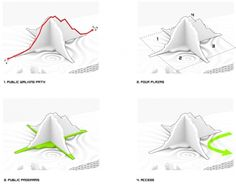 bjarke ingels diagram - Google Search
