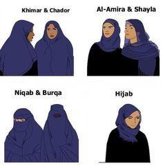 Types of Hijab (attribution unknown, 3 Nov. 2012)
