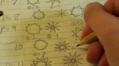"""Click through and scroll down for a video of this gal """"doodling"""" stars and finding all kinds of interesting mathe-  matical patterns...."""