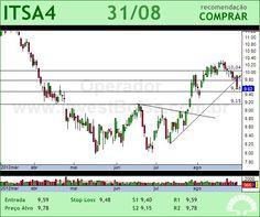 ITAUSA - ITSA4 - 31/08/2012 #ITSA4 #analises #bovespa