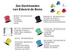 Zes denkhoeden van Edward Bono
