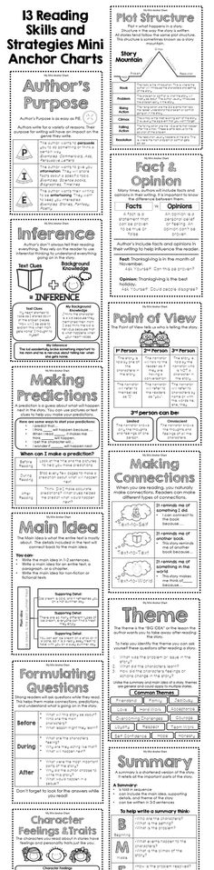These mini anchor charts are a great addition to your interactive reader's notebook. Each anchor chart gives an explanation of a reading strategy or skill. Students can glue them in their journal for quick and easy reference while they are independently r 5th Grade Reading, Guided Reading, Teaching Reading, Close Reading, Mini Reading, Middle School Reading, Student Reading, Readers Notebook, Readers Workshop