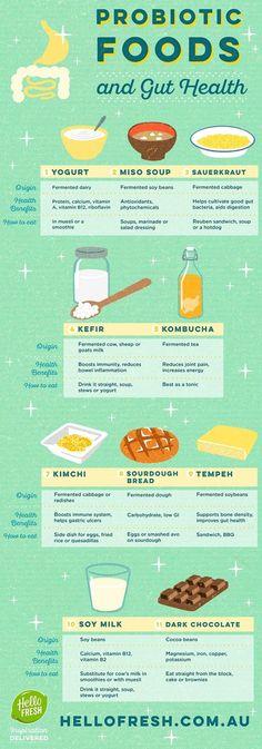 """De-mystifying Probiotic Foods via Hello Fresh""- Fitness Gut Health, Health And Nutrition, Health And Wellness, Health Tips, Health Benefits, Health Foods, Nutrition Tips, Health Recipes, Best Probiotic Foods"