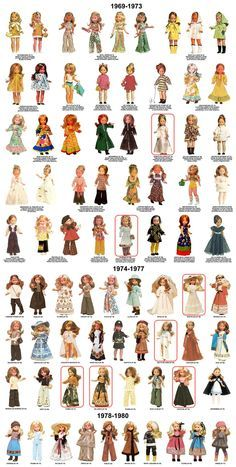 Poster de modelos de Nancy de diferentes épocas - how many of these outfits did we have?