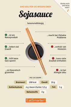 Das solltest du über Sojasauce wissen | eatsmarter.de #ernährung #infografik #sojasauce