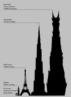 Tower of Sauron!